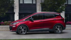 Best upcoming Electric Cars in 2020